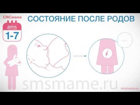 1-7 день, состояние после родов, снятие швов, восстановление после родов, здоровье матери.