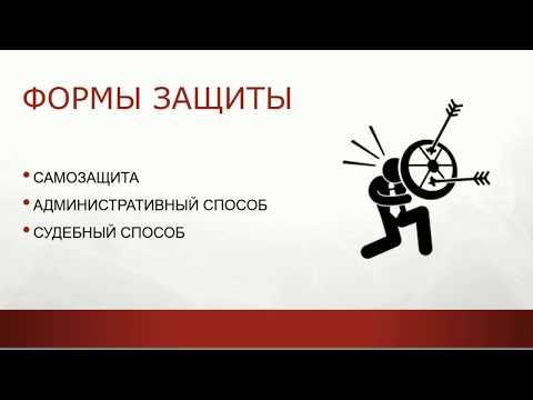 Формы и способы защиты прав потребителей - урок №5