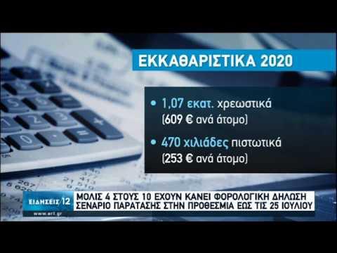 Ενίσχυση 534€ σε επαγγελματίες που ήταν κλειστοί και το Μάιο | 17/06/2020 | ΕΡΤ