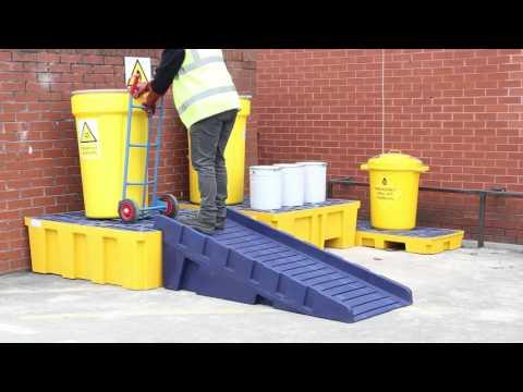 Spill Pallet and Ramp | Seton UK