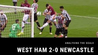 Analysing the goals   West Ham 2-0 Newcastle