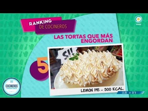 El top 5 de las tortas más calóricas