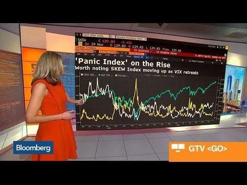 Bloomberg Market Wrap 12/2: S&P 500, SKEW Index, Dollar