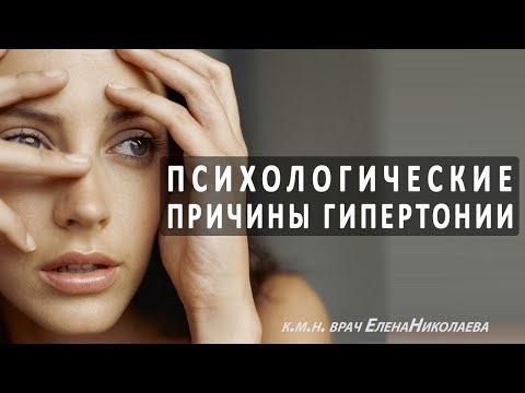 Лекарство при гипертонии апровель