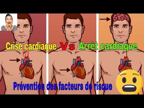 La pression artérielle moniteur 668 réparation ua