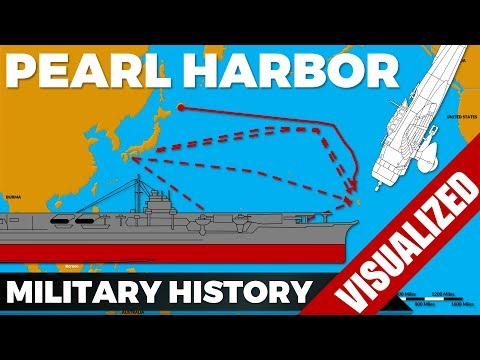 Analysis of the Pearl Harbor Attack December 7 1941
