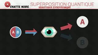 Что такое квантовая суперпозиция?