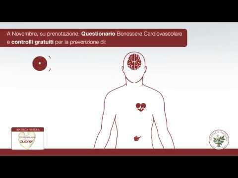 Baht per trattare lipertensione