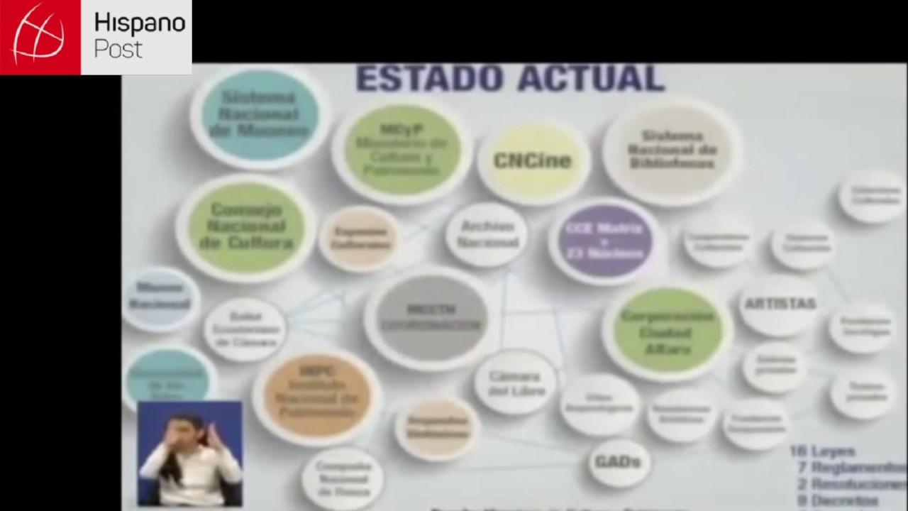 Emilio Palacio: Correa le mete la mano a la cultura