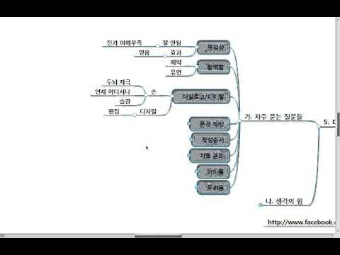 습관 의 힘 pdf