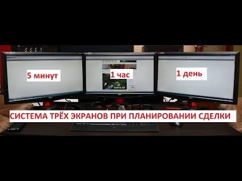 Работа в интернете без вложения денег
