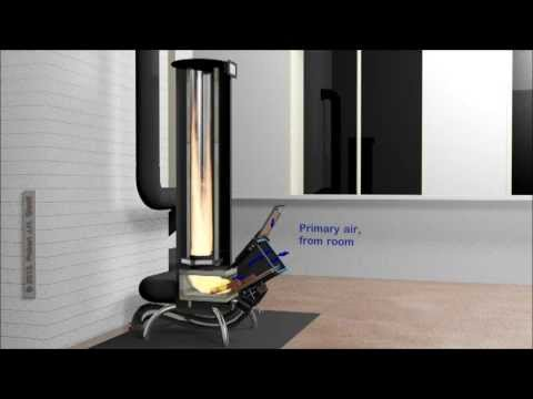 My Rocket stove Part One: Design
