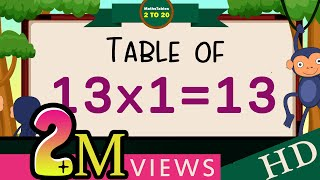 13-x1=13 Multiplication,Table of Thirteen Tables Song Multiplication Time of tables  - MathsTables