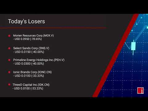InvestorIntel's Canadian Stock Market Update for Monday, M ... Thumbnail
