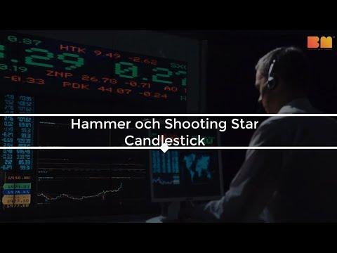 Lär Dig Trading – Hammer Shooting Star Candlestick