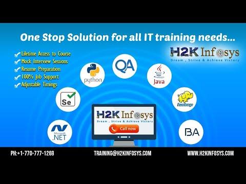 Salesforce Admin Demo Class   Salesforce Training Videos For ...
