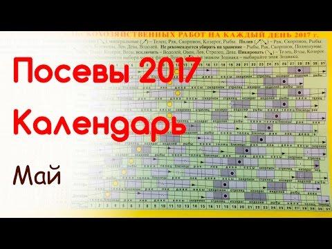 Гороскоп водолей мужчина на апрель 2017 год