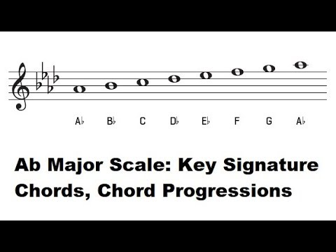 Chords By Key Piano Chords In The Key Of B Flat Major