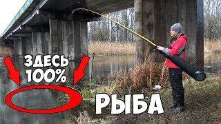 Ловля рыбы зимой по открытой воде