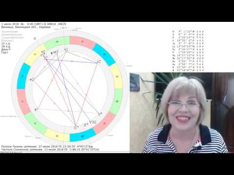 Школа ведической астрологии pushya