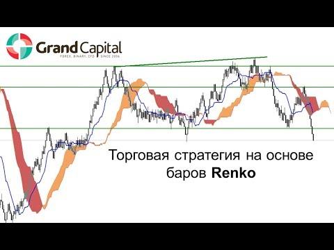 Торговая стратегия на основе баров Renko