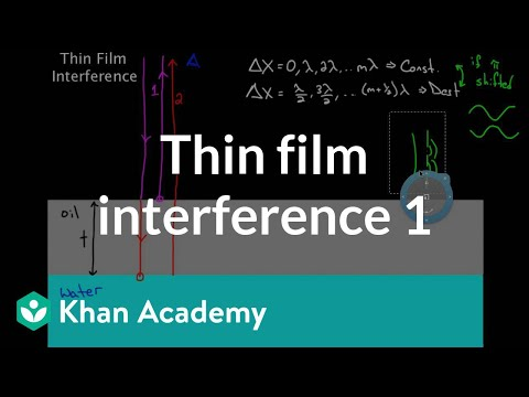 Thin Film Interference part 1 (video) | Khan Academy