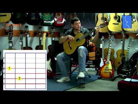 לימוד גיטרה – אקורדים