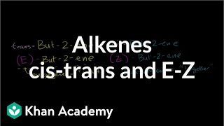 Cis-Trans and E-Z Naming Scheme for Alkenes