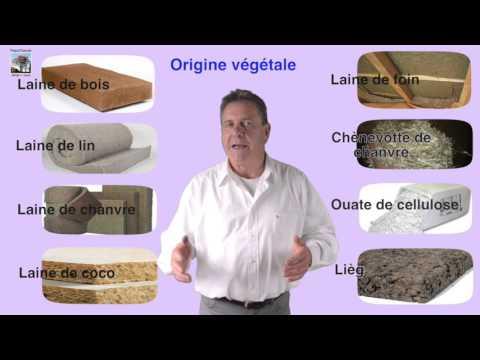 Suppléments de graisse à combustion rapide