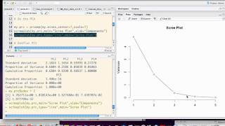 Using prcomp and varimax for PCA in R