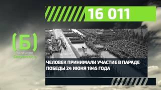 Сколько человек принимали участие в Параде Победы 24 июня 1945 года?
