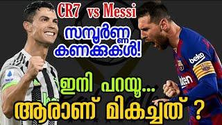 CR7 Vs Messi : സമഗ്ര വിശകലനം   Football Statistics