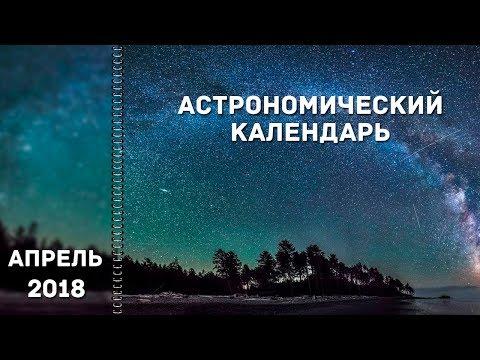Совмещение восточного зодиакального гороскопов