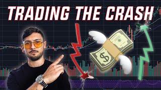 How to Trade a Market Pullback: Put Options and Volatility (VIX) Calls