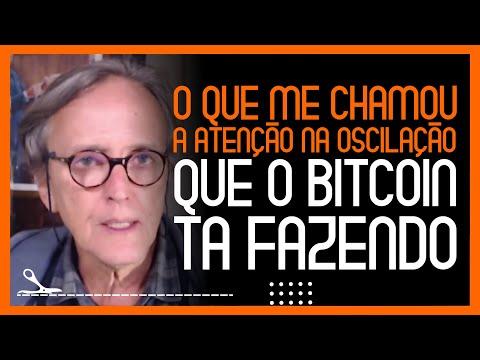 Cumpărați bitcoins fără bani