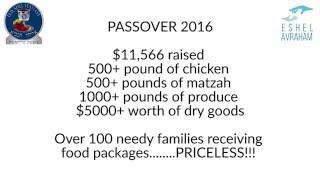 Eshel Avraham: Pesach 2016 Food For Families