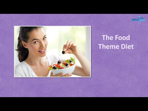 The Food Theme Diet  |  Diet to Lose Weight  |  Diet Tips