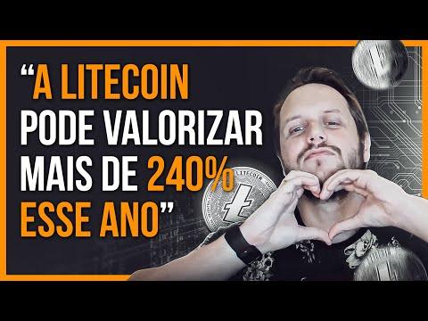 Cme bitcoin határidős adatok