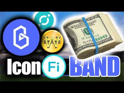 Bitcoin futures tradingview