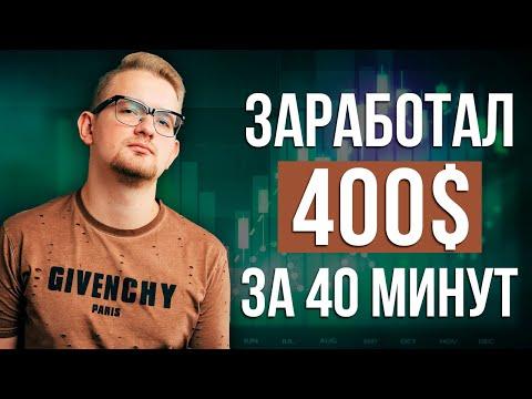 Бинарные опционы отзывы украина