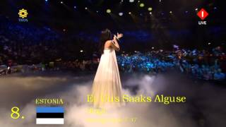Eurovision 2013 Semi Final 1 Jury Results