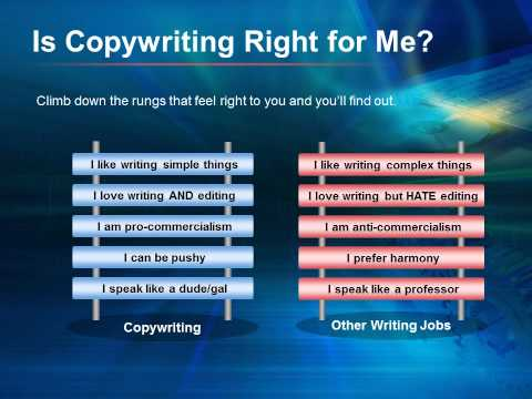 Free Copywriting Course (Youtube Video Course): 4-Minute ...