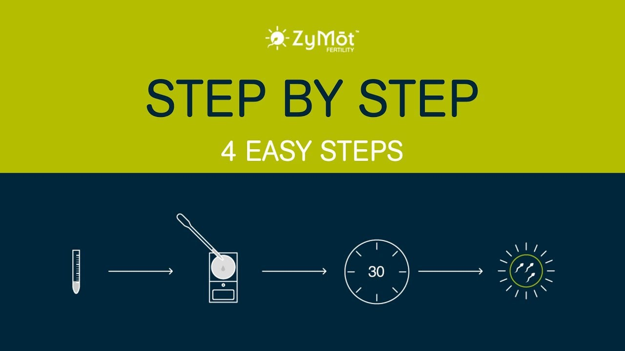 ZyMōt – Introducing the Spin Free Zōne: Four Easy Steps to Better Outcomes for ICSI, IUI and IVF Procedures.