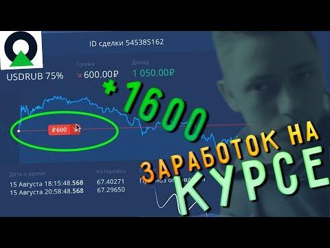 Стратегия на бинарные опционы 60 секунд