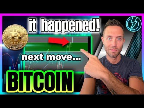 Bitcoin Price Explodes Towards Bullish Confirmation & All Time High!