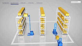 Smart Warehouse - One Solution for AGVs and Mobile Robots