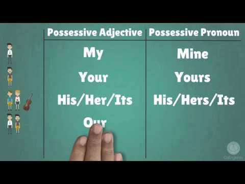 Possessive adjectives and pronouns