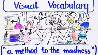 Visual Vocabulary - A Method to the Madness - Speak English Fluently and Naturally