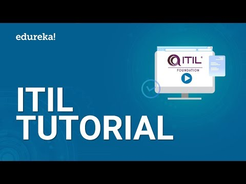ITIL® Tutorial for Beginners | ITIL® Foundation Training | ITIL ...