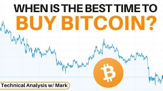 When Is The Best Time to Buy Bitcoin BTC?